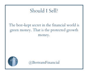 Financial World - Green Money - Michelle Bertram