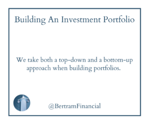 Investment Quote | Financial Advisor Wisconsin