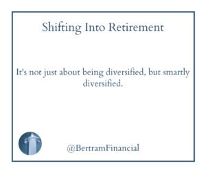 Quote About Portfolio Diversification - Financial Advisor Wisconsin