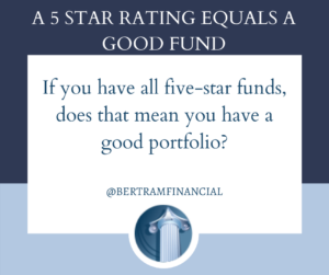 Quote about star ratings on funds - Bertram Financial