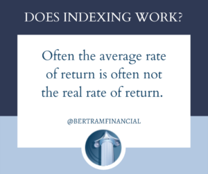average rate of return - retirement planning wisconsin